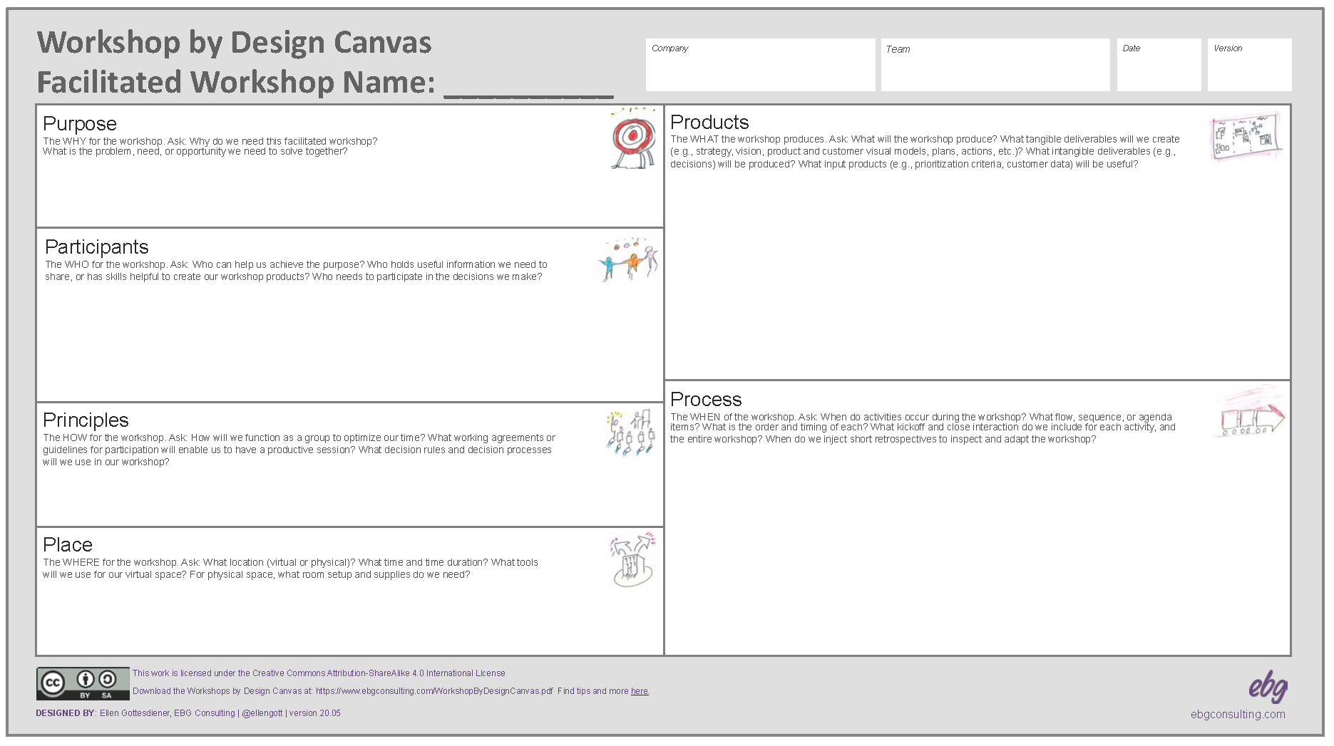 Source: EBG Consulting | Workshop by Design Canvas | Download the Workshop by Design Canvas
