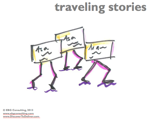 travelingstories