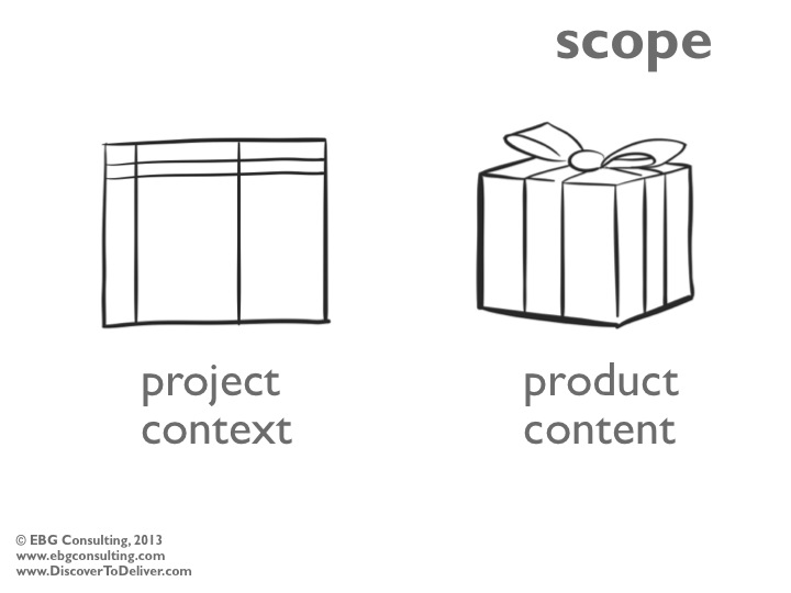scope creep image 2- context
