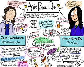 Agile Product Open Illustraion