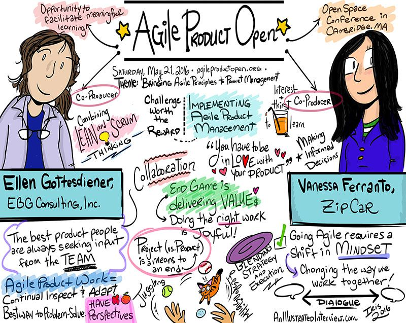 Ellen and Vanessa Agile Product Open